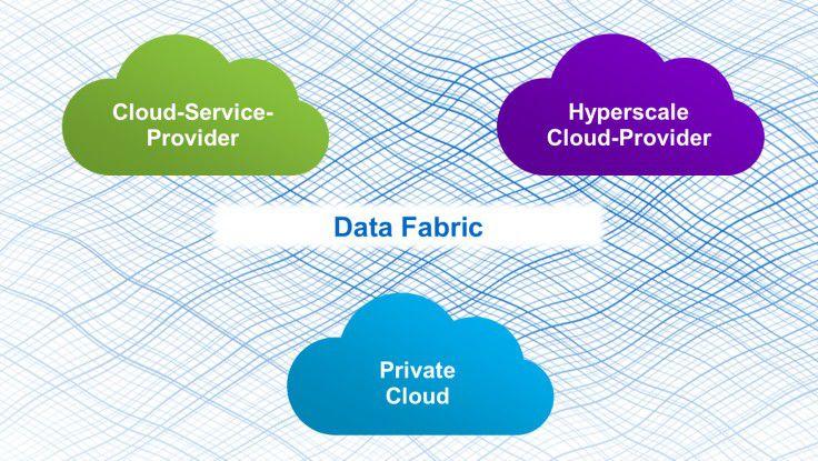 Data Fabric ist das von NetApp entwickelte Konzept, mit dem Unternehmen eine Multi-Cloud-Infrastruktur realisieren.