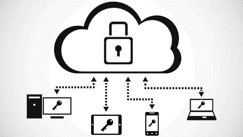 Speicherdienste in der Cloud versprechen einen schnellen Zugriff. Aber genauso schnell kann von außen auch ein Zugriff auf ein Rechnersystem erfolgen, das nicht hinreichend geschützt ist.