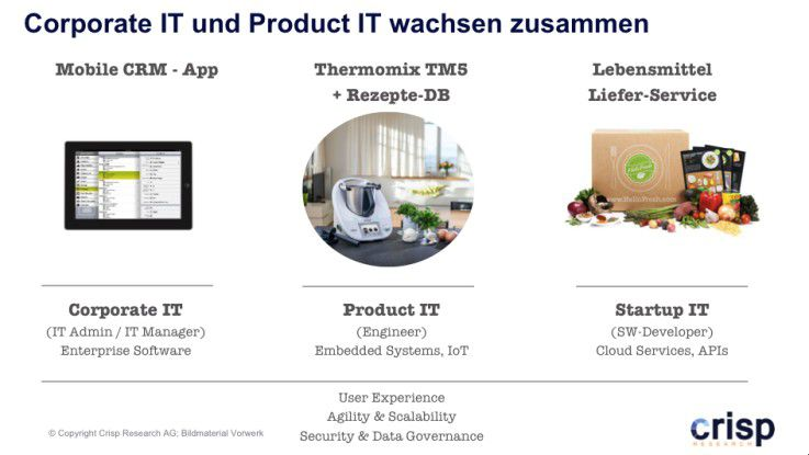 Corporate IT und Product IT wachsen zusammen.