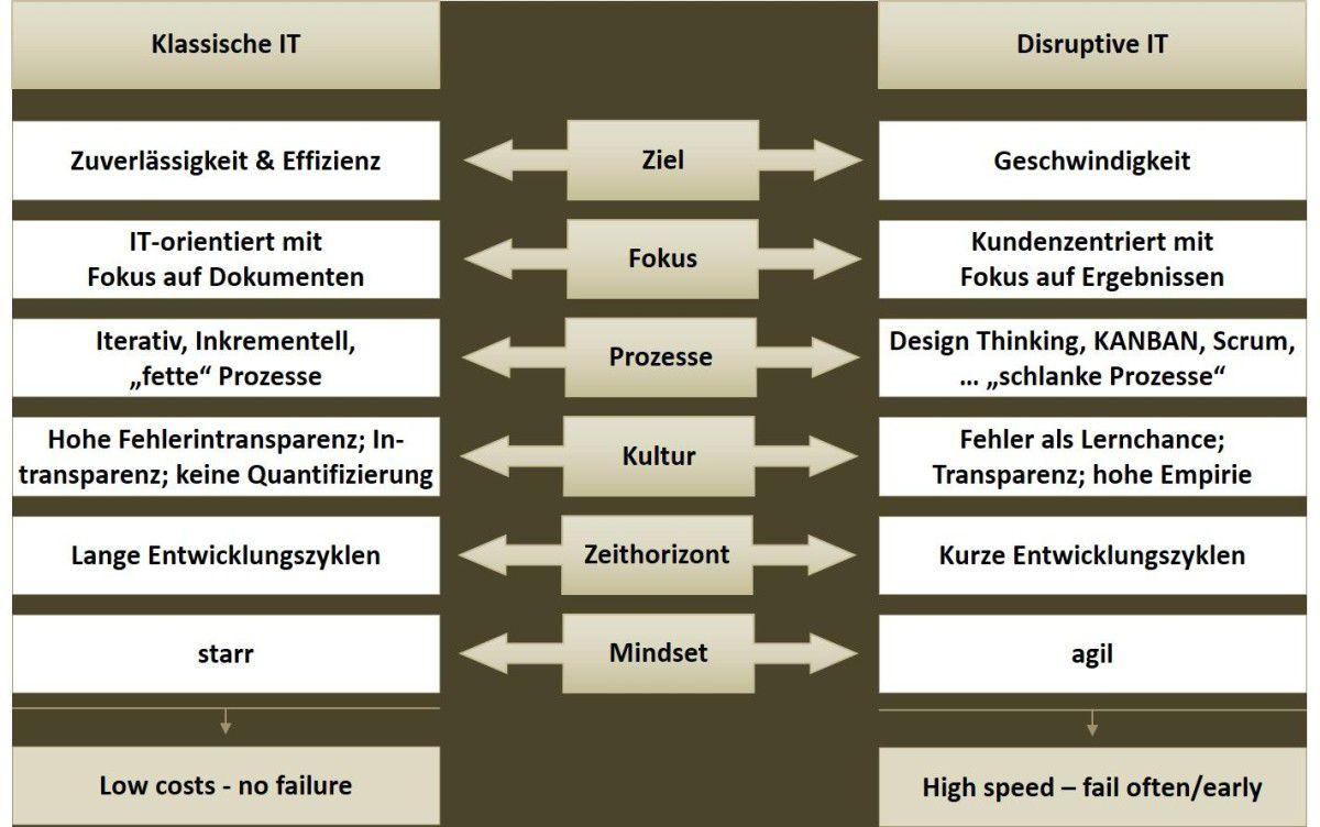 Fantastisch Corporate Board Lösungsvorlage Zeitgenössisch ...