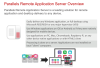 Parallels Remote Application Server 15