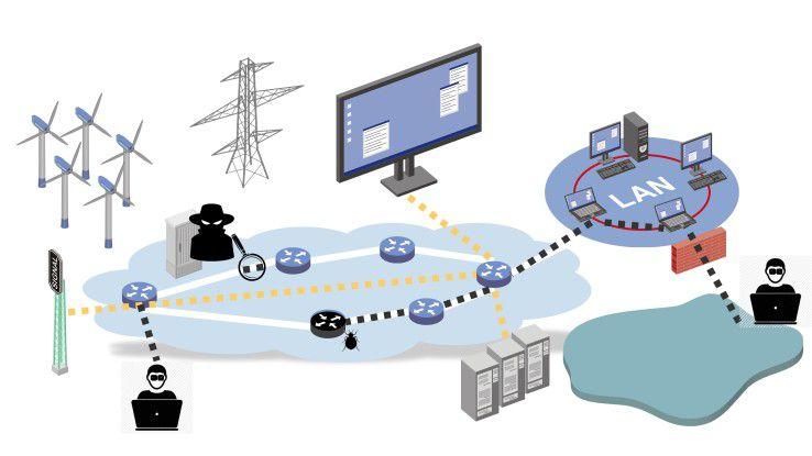 Mission-Critical-Netze bieten für Hacker jeder Art eine Reihe von Angriffspunkten.