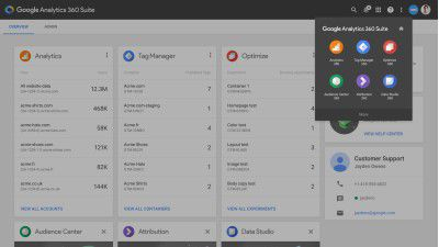Konkurrenz für Adobe & Co.: Was bringt Google Analytics 360? - Foto: Google Analytics Solutions Blog