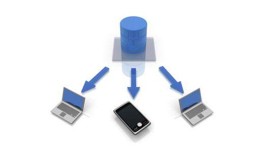 Der Datenintegrationspunkt (DIP - oben) verwaltet und distribuiert die Daten beliebig vieler M2M-fähiger Datenendpunkte (DEP - unten)