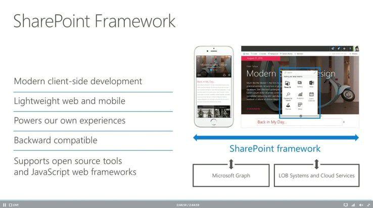 Mit Hilfe des Sharepoint-Framework können Entwickler ihre Applikationen künftig direkt in Sharepoint-Seiten einbetten.