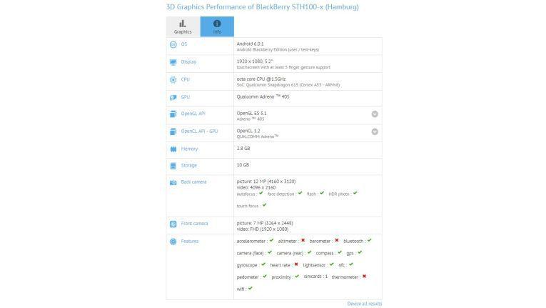 Die Daten des Blackberry Hamburg weisen auf ein günstigeres Gerät als das Blackberry Priv hin.