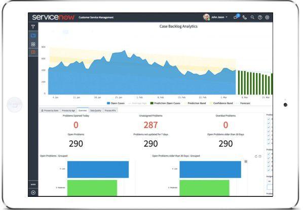 ServiceNow versrpicht Anwendern, mit dem Customer Service Management ließen sich vernetzte Produkte effizienter und passgenauer mit Services versorgen.
