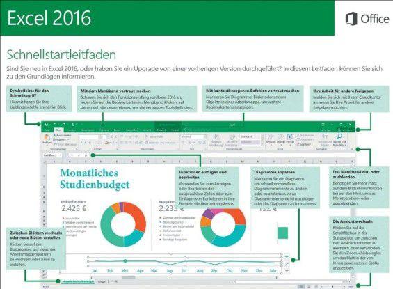 Microsoft fasst in seinen sogenannten Schnellleitfäden zu den Office-2016-Applikationen wichtige Informationen sowie Änderungen in den neuen Versionen übersichtlich zusammen.