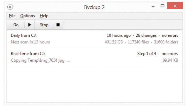 Bvckup 2 bietet eine ebenso schlichte wie flinke Oberfläche, über die Datensicherungen schnell und sicher durchgeführt werden. Es eignet sich für Nutzer, die ein unkompliziertes Backuptool suchen.