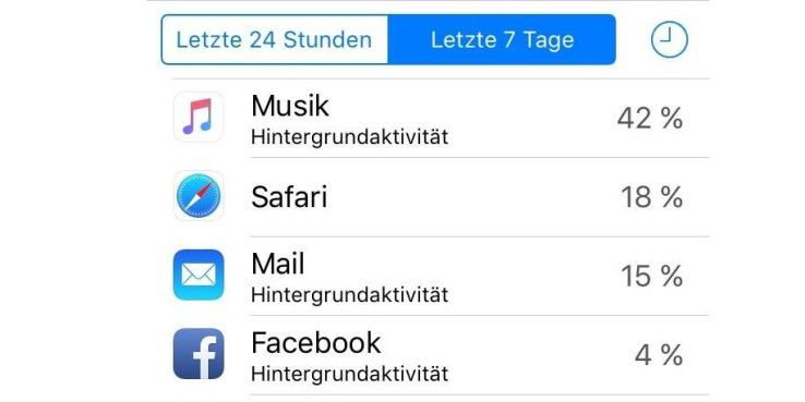 So identifiziert man Stromfresser. Aber wollen wir unser iPhone wirklich ohne Musik nutzen?