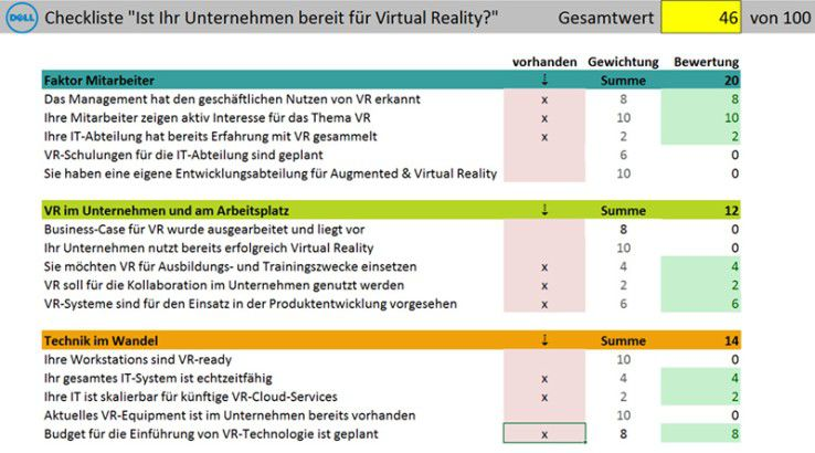 Interaktive Checkliste VR