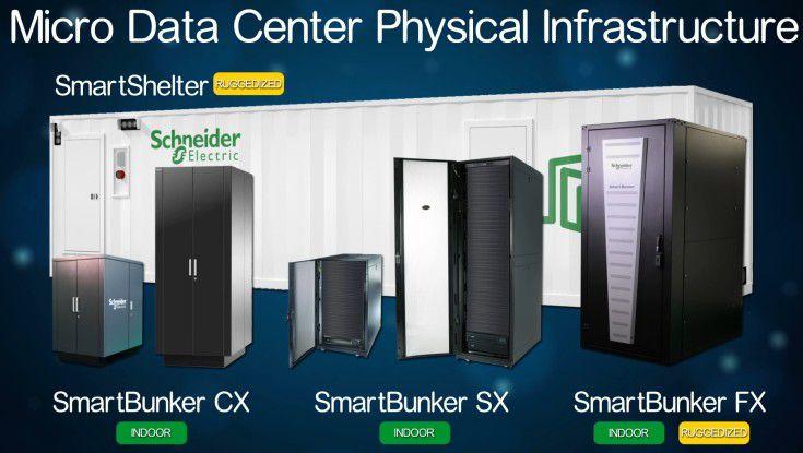 Mico Datacenters von Schneider Electric.