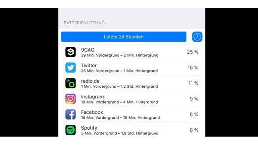 Welche Apps benötigen am meisten Strom?