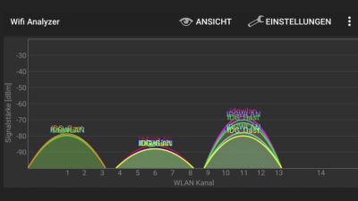 Wifi Analyzer gratis im Google Play Store: WiFi Analyzer - praktischer WLAN-Scanner für Android