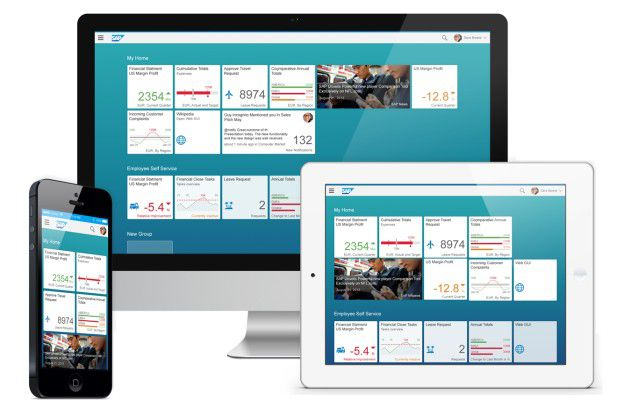 SAP Fiori für eine personalisierte und vereinfachte Benutzererfahrung.