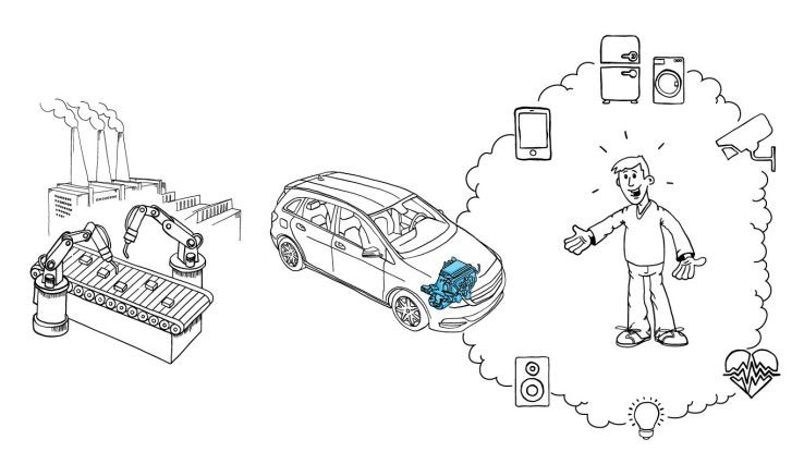 Automobilhersteller werden zu Mobilitätsdienstleistern.