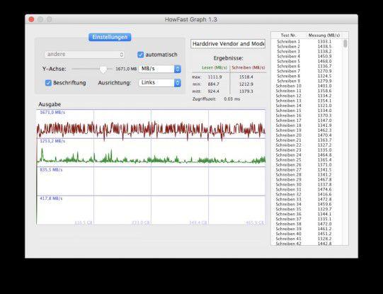 """Unser selbst entwickelter Speicherbenchmark """"HowFast Storage"""" kommt mit dem neue Macbook langsam an seine Grenzen. Der App- und System-Overhead bremsen den Benchmark mehr und mehr aus, weswegen wir hier """"nur"""" etwa ein Gigabyte pro Sekunde messen. In der Realität dürfte das mehr sein. Beeindruckend ist aber die Zugriffszeit, die bei exzellenten 0,03 Millisekunden liegt."""
