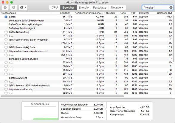 Für Mangel an Arbeitsspeicher ist oft Safari verantwortlich, hier beansprucht der Browser gerade mehrere GB Arbeitsspeicher.