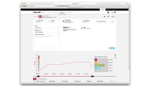 Wie hier beim Crosstraining wertet die Trainingsplattform der Polar Sportuhr die ermittelten Herzfrequenzwerte in einem Grafikchart aus.
