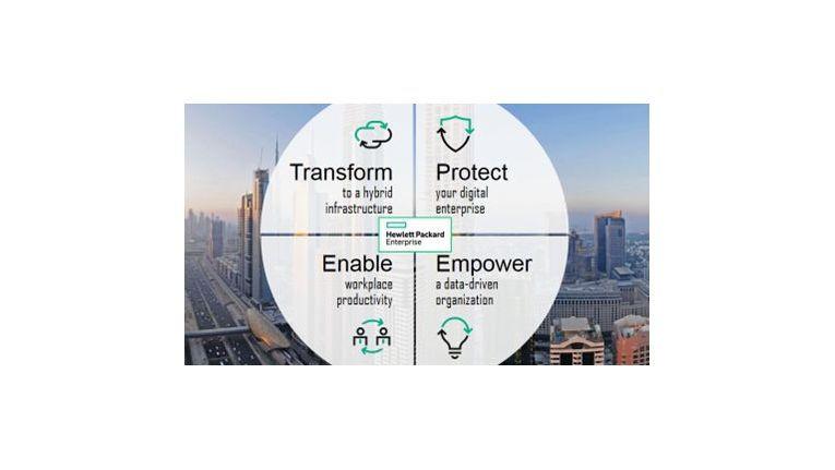 Die vier definierten Transformation Areas von HPE
