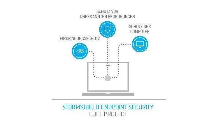 Stormshield Endpoint Security verspricht Workstations, Server und Endgeräte abzusichern und wird ab sofort von einem internationalen Netzwerk qualifizierter Partner vertrieben.