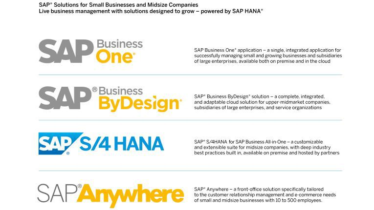 Die Mittelstandslösungen von SAP, vieles kommt schon aus der Cloud.