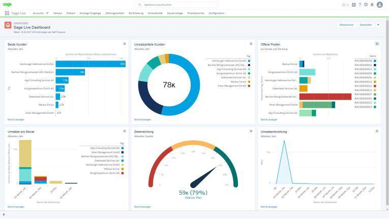 Das Dashboard von Sage Live ist flexibel und individuell anpassbar.