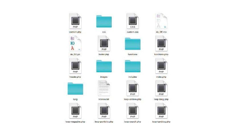 Obwohl rein funktional bereits wenige Dateien genügen würden, bevorzugen die meisten Wordpress-Themes die Aufspaltung in mehrere Dateien zwecks besserer Übersicht.