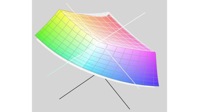 Der Farbraum des iPad-Pro-Displays (bunt) im Vergleich zum Farbraum des sRGB-Standards (weißes Gitternetz)