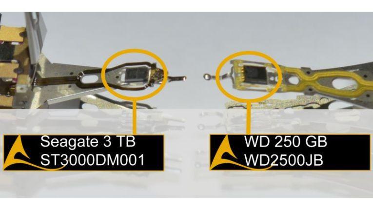 Vergleich der Kopfflächen 3 TB (links) zu 250 GB (rechts). Im Verhältnis zur Datendichte hat sich die Fläche der Köpfe im Laufe der Zeit nur marginal verändert.