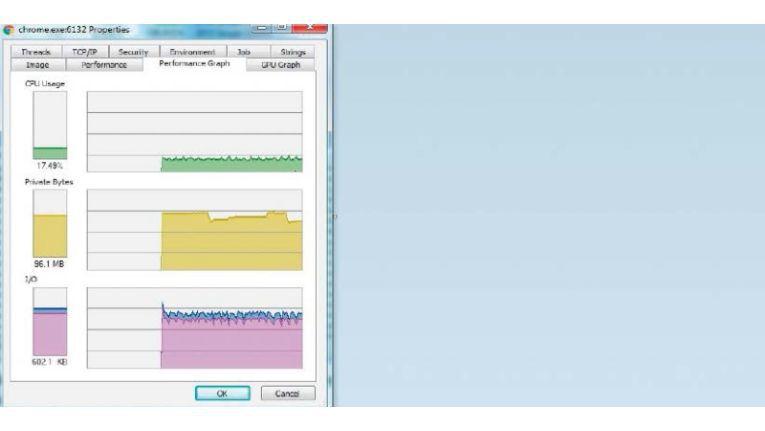 Process Explorer ist eine Alternative zum Task-Manager. Das Tool zeigt zus&auml;tzliche<BR> Details zur Systemauslastung an, die sich sogar grafisch darstellen lassen.