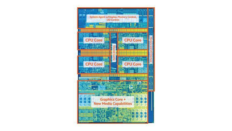 """Der innere Aufbau der Kaby-Lake-Prozessoren. Für eine größere Ansicht klicken Sie einfach rechts unten auf """"Zum Original-Bild""""."""