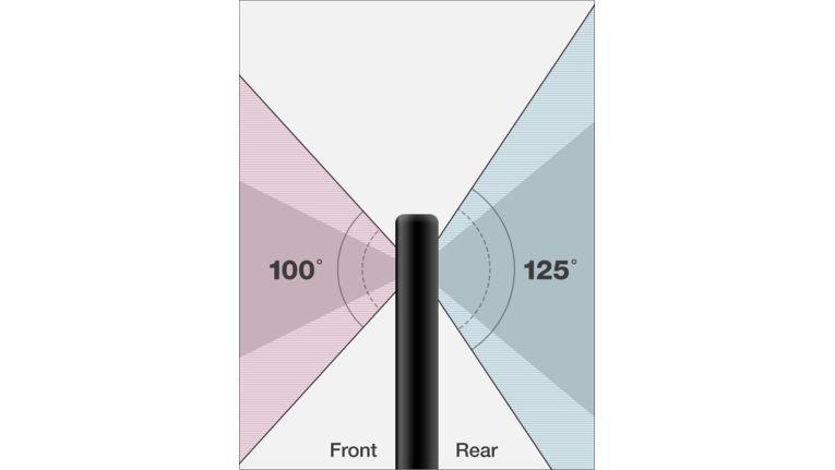 Das LG G6 wird zwei Kameras an der Rückseite und eine 100-Grad-Kamera an der Vorderseite besitzen