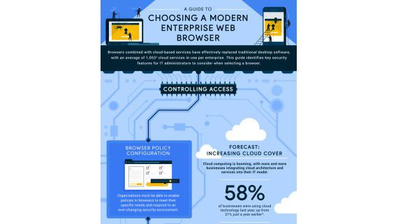 Two new white papers examine enterprise web browser security - Foto: Google