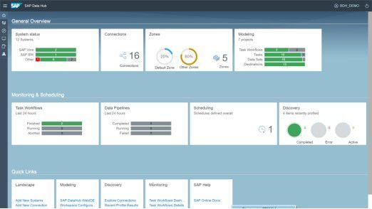 SAPs Data Hub soll Anwendern einen besseren Überblick über die eigenen Datenarchitekturen verschaffen.