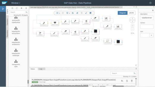 In Datenpipelines lassen sich verschiedene Funktionen und Bearbeitungsprozesse direkt dort implementieren, wo die Daten liegen.