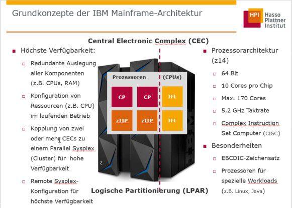 Der IBM Mainframe hat einige charkteristische Merkmale, die ihn von anderen Plattformen unterscheidet. Die wesentlichen zielen auf höchste Verfügbarkeit ab.