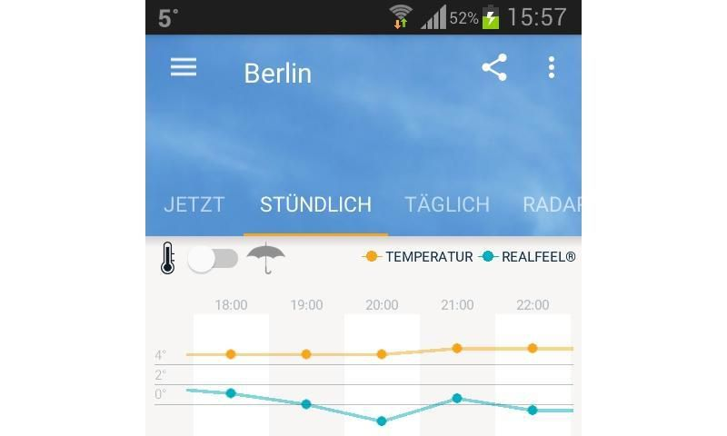 AccuWeather Wetter