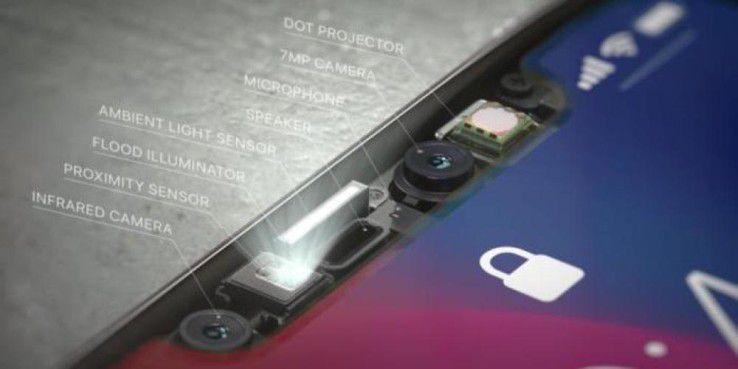 Das Kamera-System im iPhone X