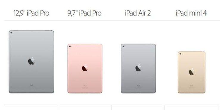 Welches iPad habe ich? Die Identität ist nicht immer auf den erste Blick erkennbar.