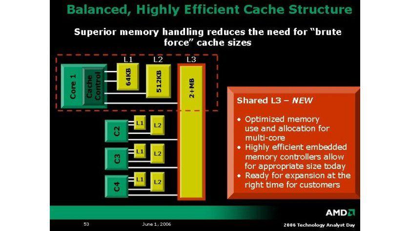 """Neue Cache-Struktur: Künftig puffert eine dritte Cache-Stufe """"langsame"""" Speicherzugriffe ab. Den L3-Cache teilen sich alle Cores. (Quelle: AMD)"""