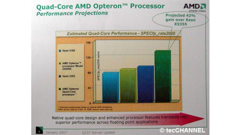 """Wechselspiel: AMDs Quad-Core-Opteron """"Barcelona"""" soll die Performance-Krone wieder zurück holen."""