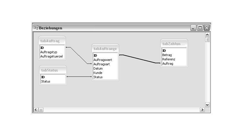 Bild 1: Grundlegender Aufbau der Anwendung.
