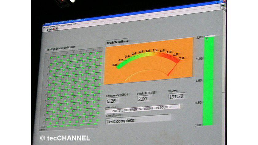 2 TFlop: Mit auf 6,26 GHz erhöhter Taktfrequenz liefert Intels Prototyp eine Rechenleistung von 2 Teraflops. Polaris genehmigt sich dabei 191 Watt.
