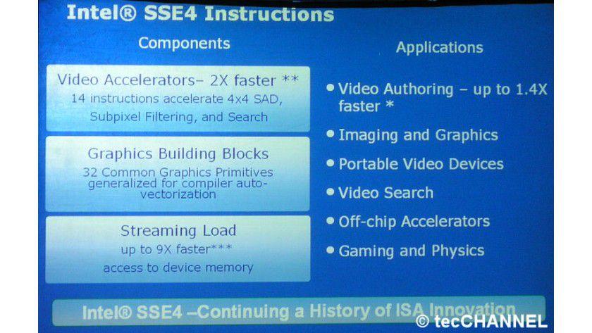 SSE4: Die 47 neuen Befehle beschleunigen Video-, Audio- und Bildbearbeitung ebenso wie Spiele und 3D-Content.