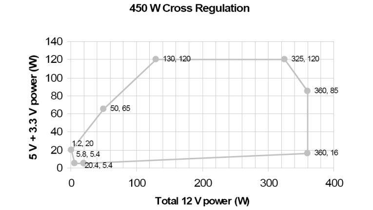 Combined Power: Theorie - Ratgeber Stromverbrauch: So finden Sie das ...