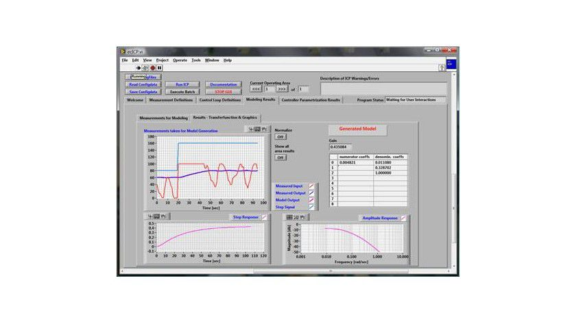 Abb.: National Instruments