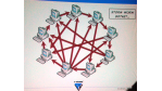 EC2 als Kommandozentrale: Zeus-Botnet kommt aus der Amazon Cloud - Foto: F-Secure
