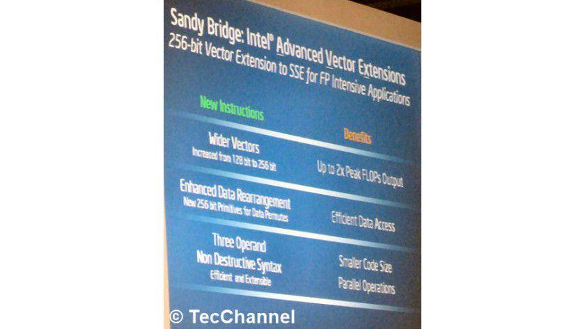 Sandy Bridge mit AVX: Intels neuer Befehlssatz feiert 2010 mit der Sandy-Bridge-Architektur Premiere. AVX verdoppelt unter anderem die Vektorbreite von 128 auf 256 Bit.