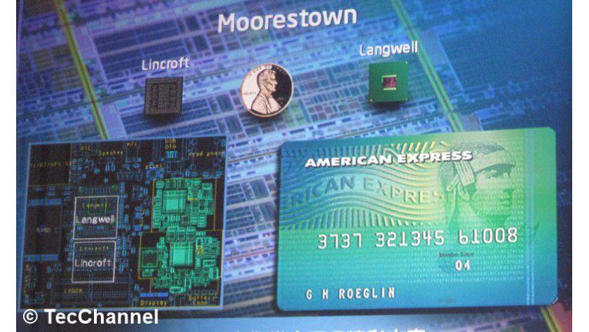 Platzminimierung: Der hoch integrierte Lincroft-Prozessor mit seinem SOC-Design sowie der Langwell-Chipsatz benötigen nur einen Bruchteil der MID-Platinenfläche. Auf dem Rest lassen sich Connectivity-Lösungen unterbringen.